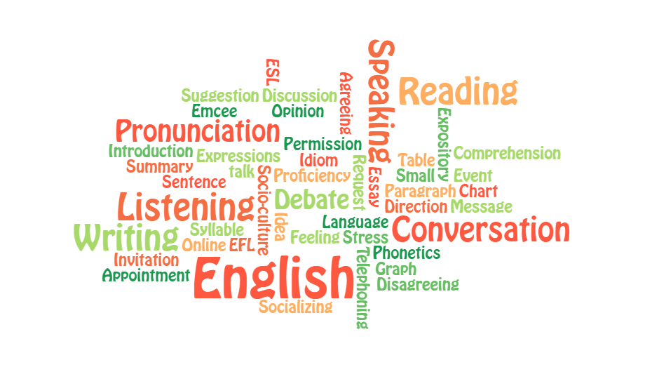 English conversation, writing, reading, listening, speaking
